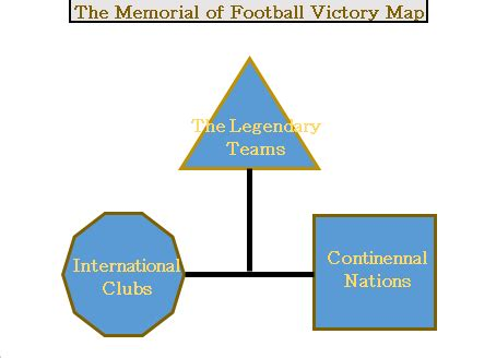 Football literature review
